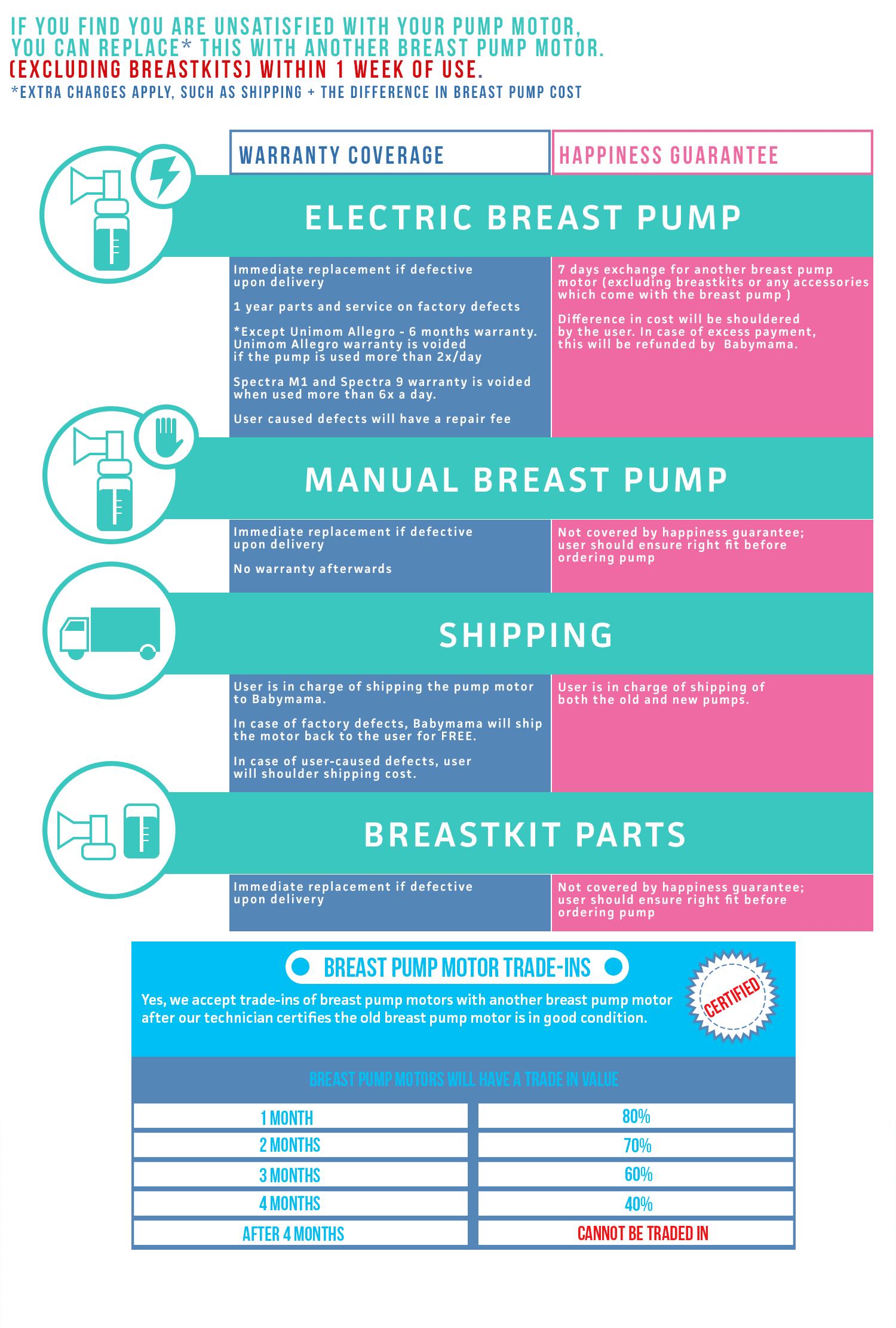 Ameda Elite Hospital-Grade Double Electric Breast Pump -3078