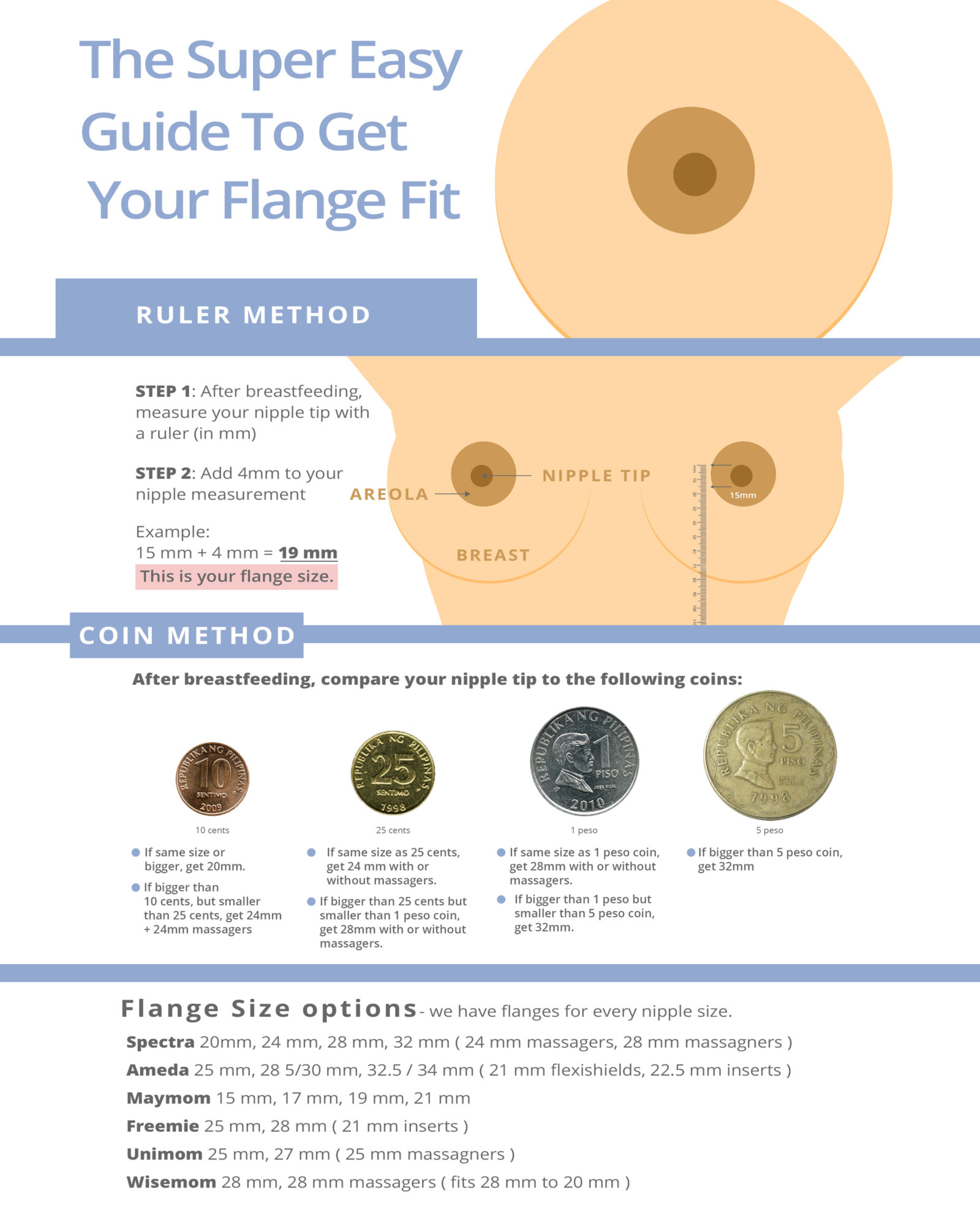The Right Flange Fit - Babymama